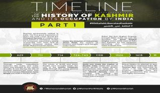 Women's Section of the CMO Timeline of the History of Kashmir and its Occupation by India